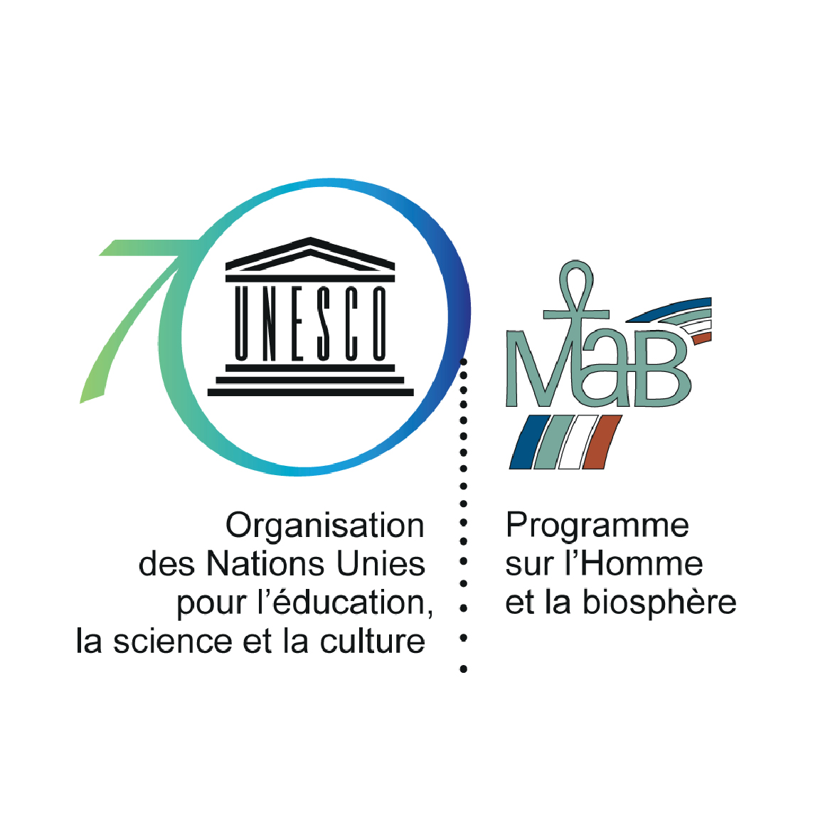World Network of Island and Coastal Biosphere